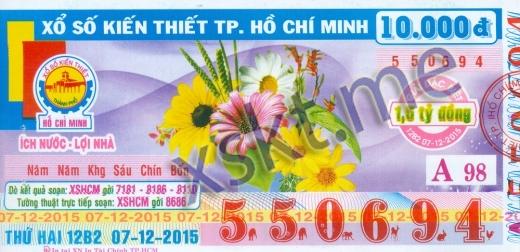Xổ số Hồ Chí Minh sẽ làm gì khi doanh thu xuống thấp kỷ lục?