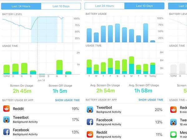 Phần pin của ứng dụng Settings hiện có thể phân tích chi tiết rất chính xác những gì đang sử dụng pin của iPhone.