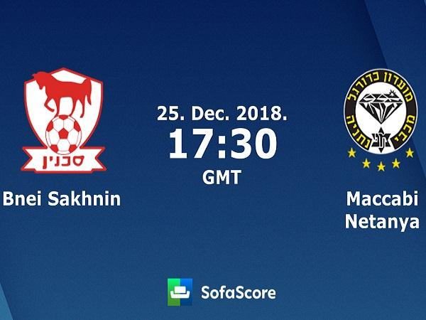 Nhận định Bnei Sakhnin vs Maccabi Netanya