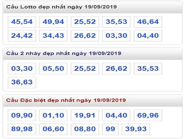 Dự đoán KQXSMB ngày 19/09 chính xác 100%