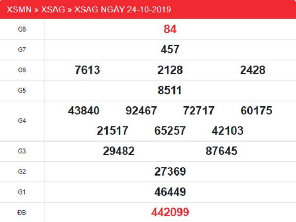 KQ-XSAG-24-10-min