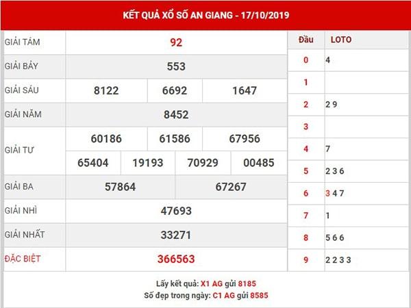 Phân tích xổ số An Giang thứ 5 ngày 24-10-2019