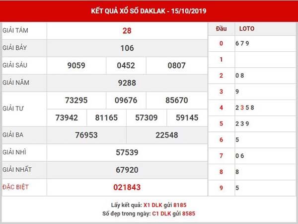 Phân tích SX Daklak thứ 3 ngày 22-10-2019