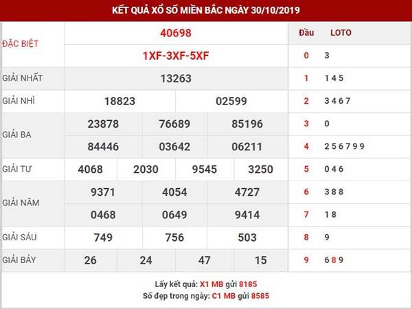 Thống kê sx miền bắc thứ 5 ngày 31-10-2019