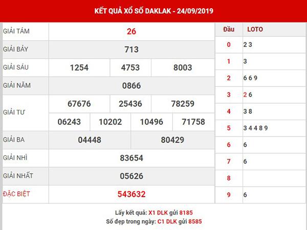Phân tích XS Daklak thứ 3 ngày 01-10-2019
