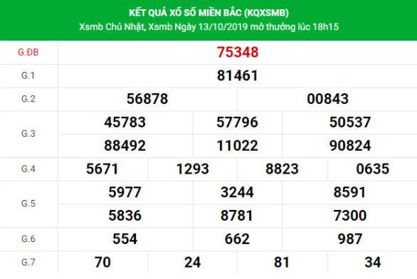 Soi cầu dự đoán XSMB Vip ngày 14/10/2019