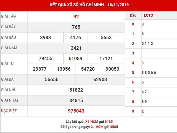Thống kê XS Hồ Chí Minh thứ 2 ngày 18-11-2019