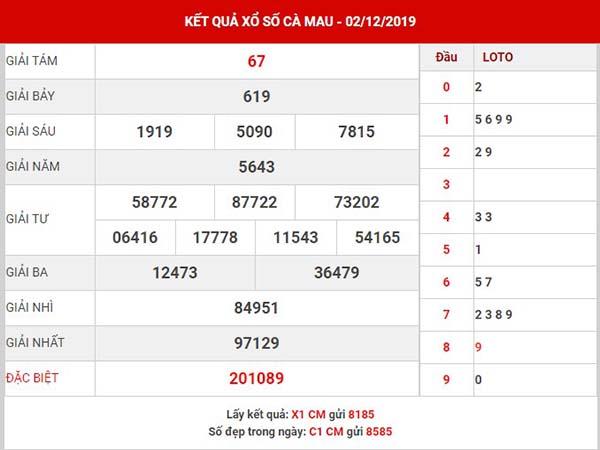 Phân tích kết quả XSCM thứ 2 ngày 09-12-2019