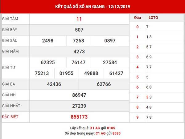 Soi cầu kết quả xs An Giang thứ 5 ngày 19-12-2019