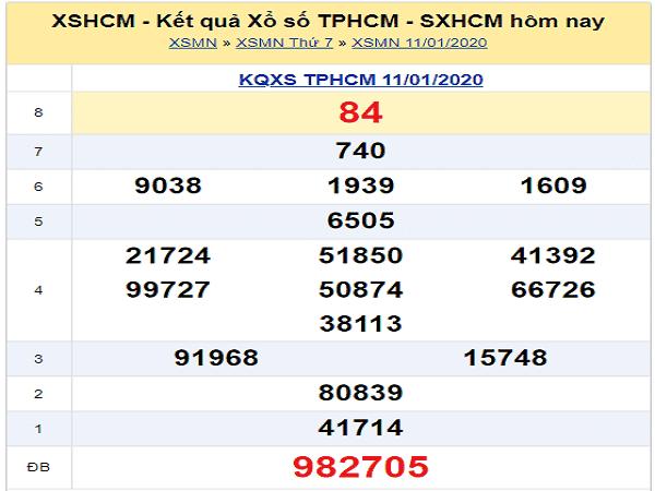 Nhận định KQXSHCM ngày 13/01 chính xác tuyệt đối