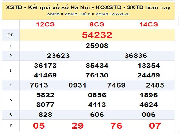 Bảng kqxs lô tô xổ số miền bắc ngày 17/02