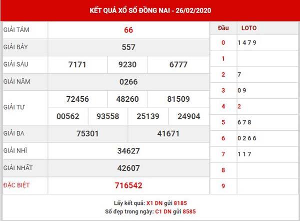 Phân tích SX Đồng Nai thứ 3 ngày 04-3-2020