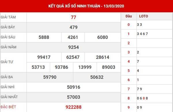 Soi cầu số đẹp SX Ninh Thuận thứ 6 ngày 20-03-2020