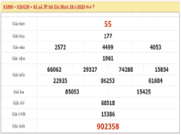 Thống kê KQXS Hồ Chí Minh thứ 2 ngày 30/03/2020