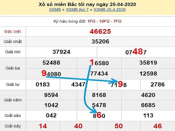 Soi cầu KQXSMB- Chuyên gia soi cầu xổ số miền bắc ngày 26/04 hôm nay