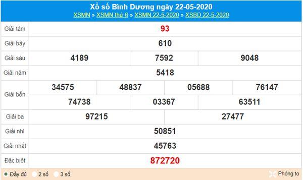 Soi cầu XSBD 29/5/2020 - KQXS Bình Dương thứ 6