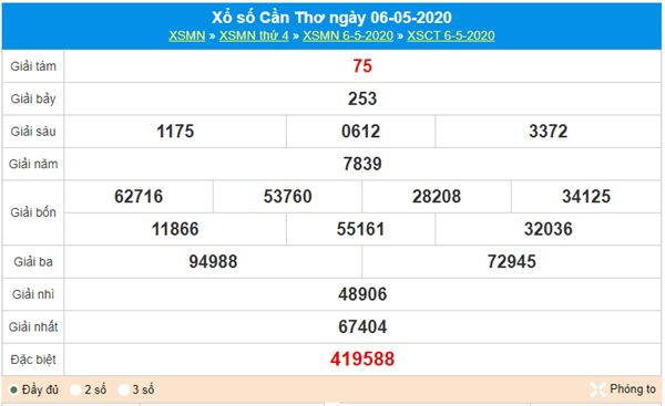 Soi cầu XSCT 13/5/2020 cùng các chuyên gia xổ số