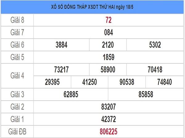Bảng KQXSDT- Thống kê xổ số đồng tháp ngày 25/05 của các chuyên gia