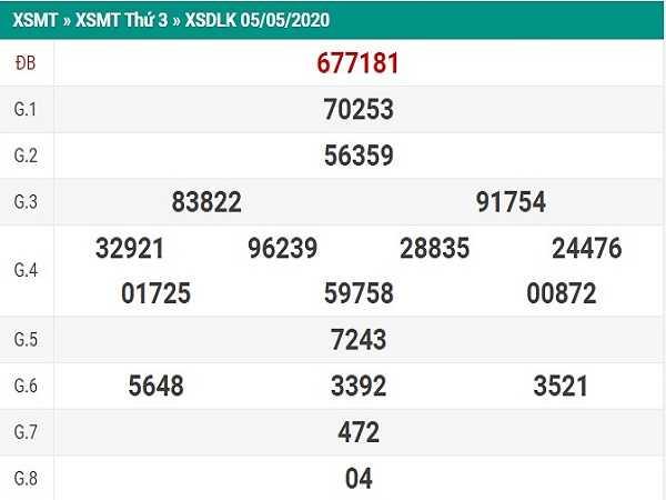 Thống kê KQXSDL- xổ số Đắc Lắc ngày 12/05 của các chuyên gia