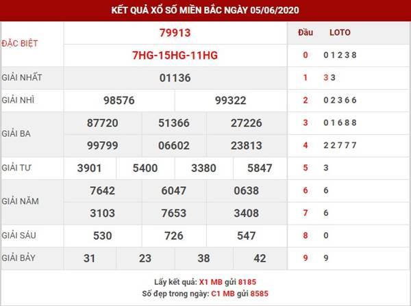 Dự đoán kết quả XSMB thứ 7 ngày 6-6-2020