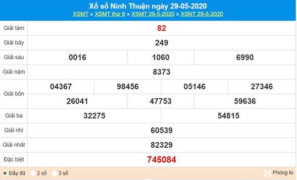 Dự đoán XSNT 5/6/2020 chốt KQXS Ninh Thuận thứ 6