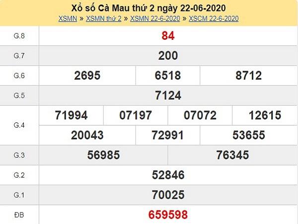Bảng KQXSCM- Soi cầu xổ số cà mau ngày 29/06 của các cao thủ