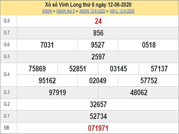 Nhận định XSVL 19/6/2020