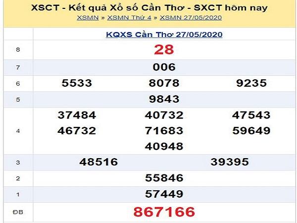 Bảng KQXSCT- nhận định xổ số cần thơ ngày 03/06/2020