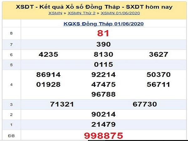 Bảng KQXSDT- Nhận định lô tô xổ số đồng tháp ngày 08/06 chuẩn xác