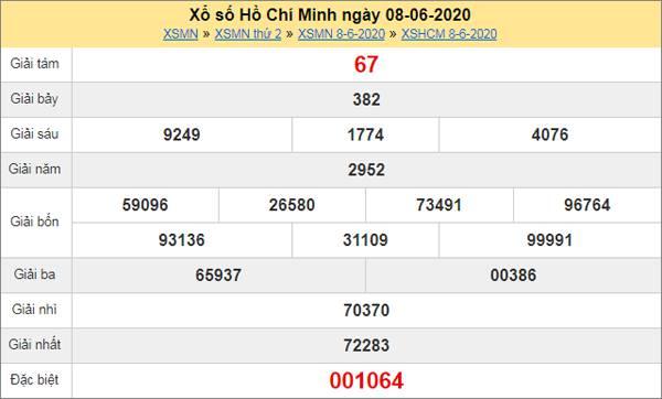 Thống kê XSHCM 13/6/2020 chốt KQXS Hồ Chí Minh thứ 7