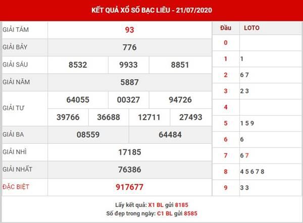 Phân tích KQSX Bạc Liêu thứ 3 ngày 28-7-2020