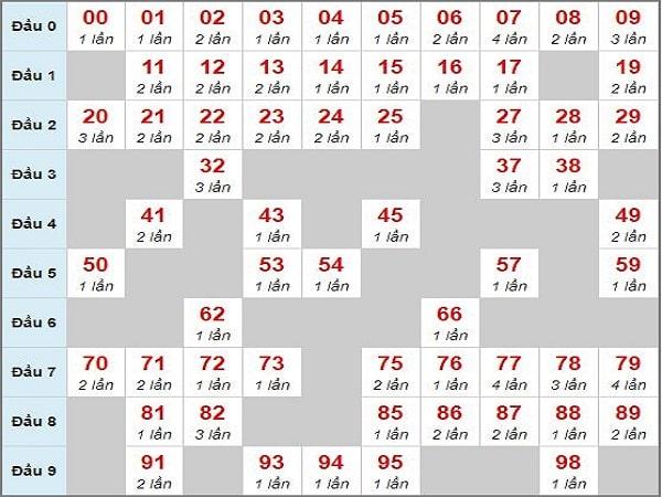 cau-mb-chay-3-ngay-8-7-2020-min