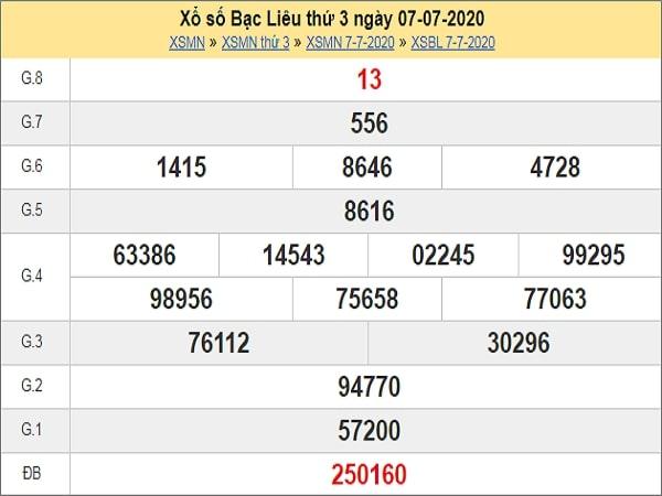 Dự đoán xổ số Bến Tre 14-07-2020