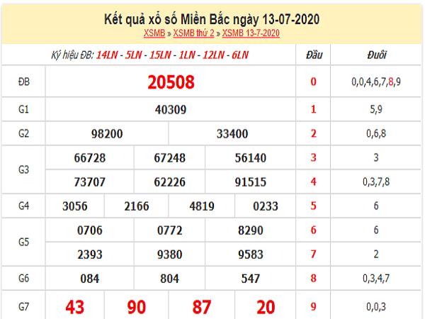 Bảng KQXSMB- Soi cầu xổ số miền bắc ngày 14/07 hôm nay