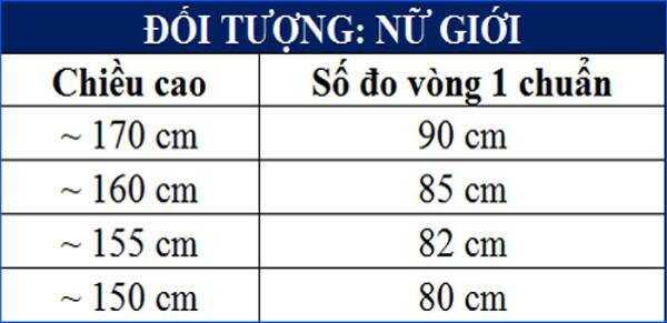 nguc-khong-phat-trien-1