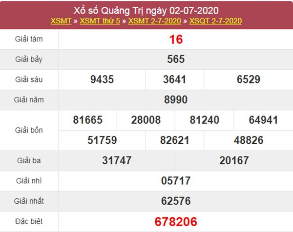 Soi cầu KQXS Quảng Trị 9/7/2020 cùng các chuyên gia