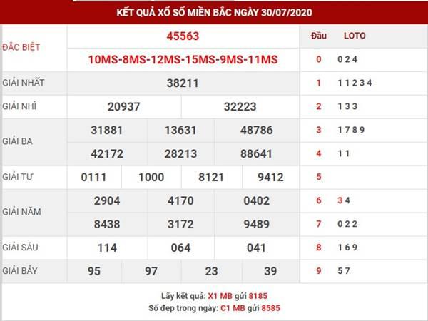 Dự đoán kết quả XSMB thứ 6 ngày 31-7-2020