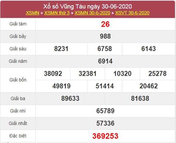 Thống kê XSVT 7/7/2020 chốt KQXS Vũng Tàu thứ 3
