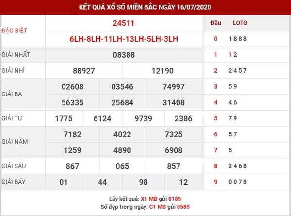 Phân tích kết quả XSMB thứ 6 ngày 17-7-2020