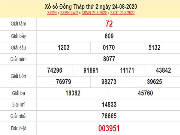 Phân tích KQXSDT- xổ số đồng tháp thứ 2 ngày 31/08 của các cao thủ