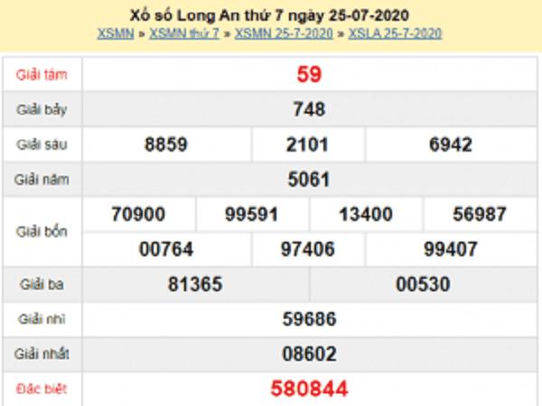 Bảng KQXSLA- Dự đoán xổ số long an ngày 01/08 hôm nay