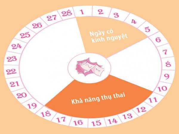 lam-the-nao-de-co-thai-1