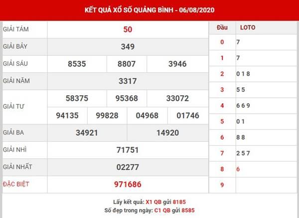 Phân tích xổ số Quảng Bình thứ 5 ngày 13-8-2020
