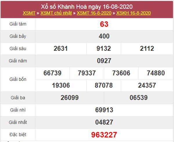 Thống kê XSKH 19/8/2020 chốt KQXS Khánh Hòa thứ 4