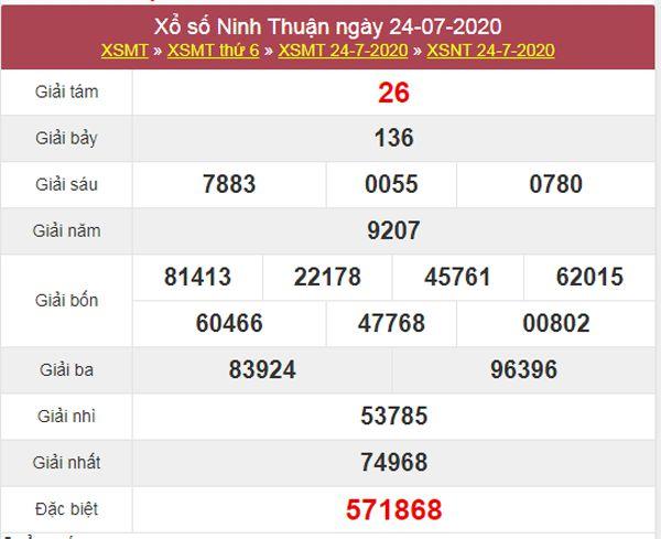 Thống kê XSNT 31/7/2020 chốt KQXS Ninh Thuận thứ 6