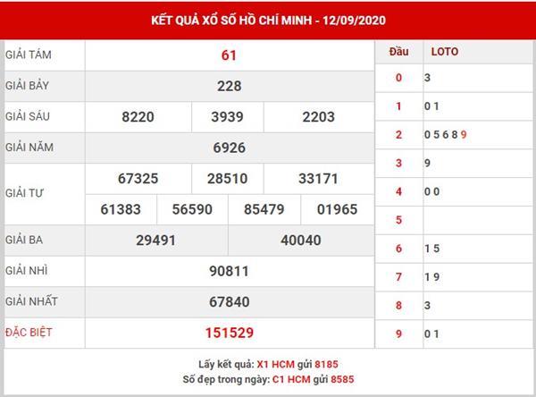 Phân tích kết quả SX Hồ Chí Minh thứ 2 ngày 14-9-2020
