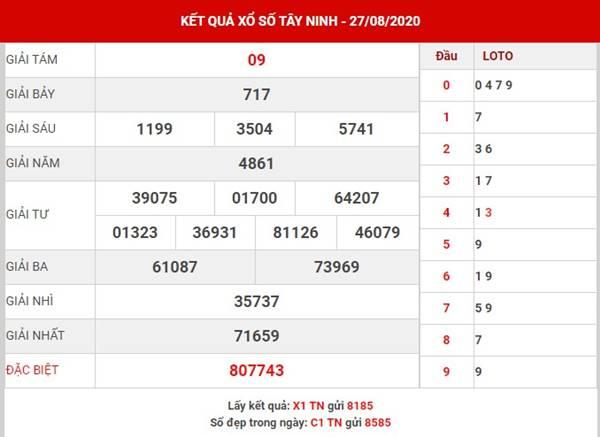 Phân tích kết quả XS Tây Ninh thứ 5 ngày 3-9-2020