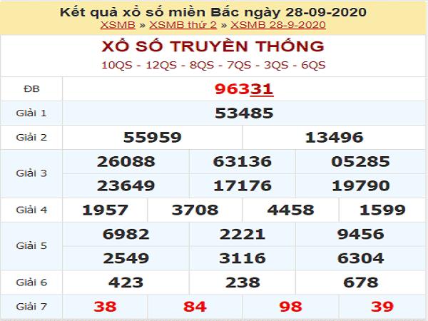 Phân tích KQXSMB ngày 29/09/2020 - xổ số miền bắc thứ 3 chuẩn xác