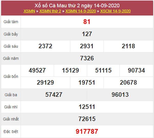 Soi cầu XSCM 21/9/2020 chốt lô số đẹp Cà Mau thứ 2