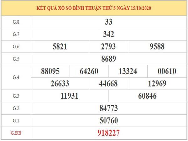 Phân tích KQXSBT ngày 22/10/2020 dựa trên KQXSBT kỳ trước